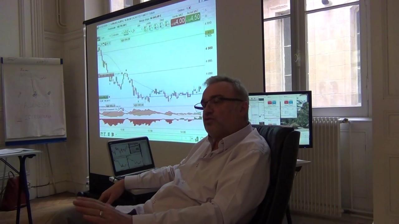 Signaux Forex Gratuits et Robots Forex, Trading Forex, Gagner facilement à la bourse