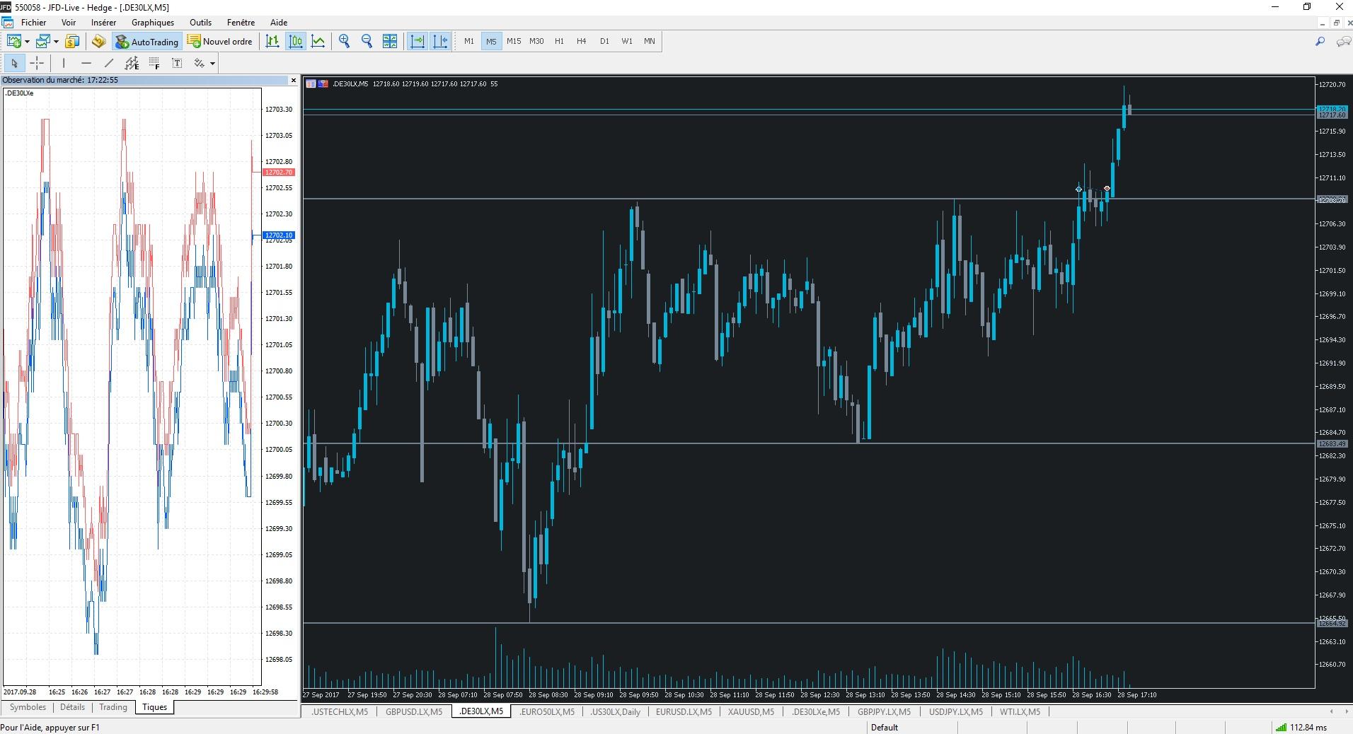 Live europe index forex