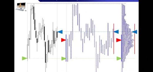 Daytrading sur Futures CAC et DAX avec les Niveaux de Prix KPL (Market Profile)
