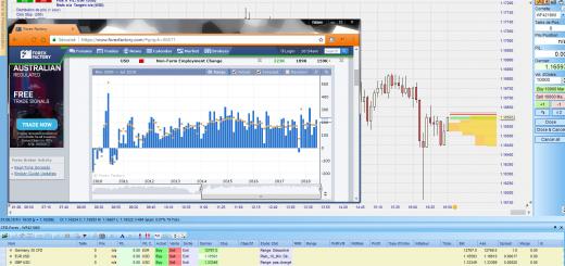 Live Trading NFP depuis NanoTrader de WH SelfInvest