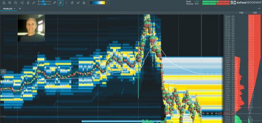 Webinaire technique sur les outils et fonctionnalités de Bookmap avec Bruce PRINGLE