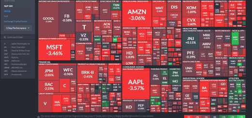 Live Trading Bear Market : Indices et Crypto Monnaies dégringolent