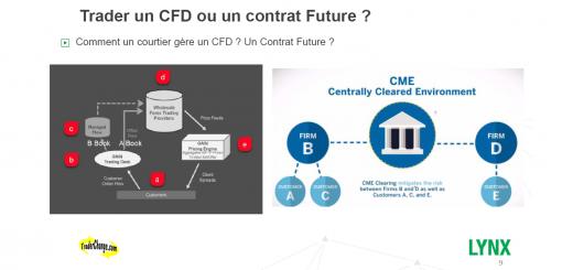 """CFD ou Futures ?"" Live avec Philippe LHERMIE / LYNX Broker"