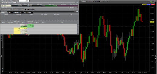Live Trading NFP