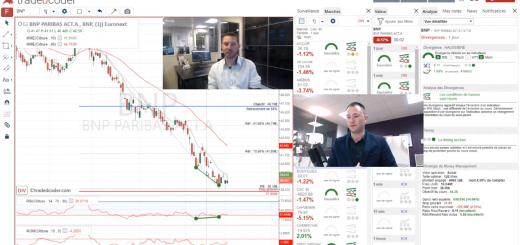Nouvel outil Waldata, Tradedcoder : décoder les opportunités des marchés boursiers. François CHANSON