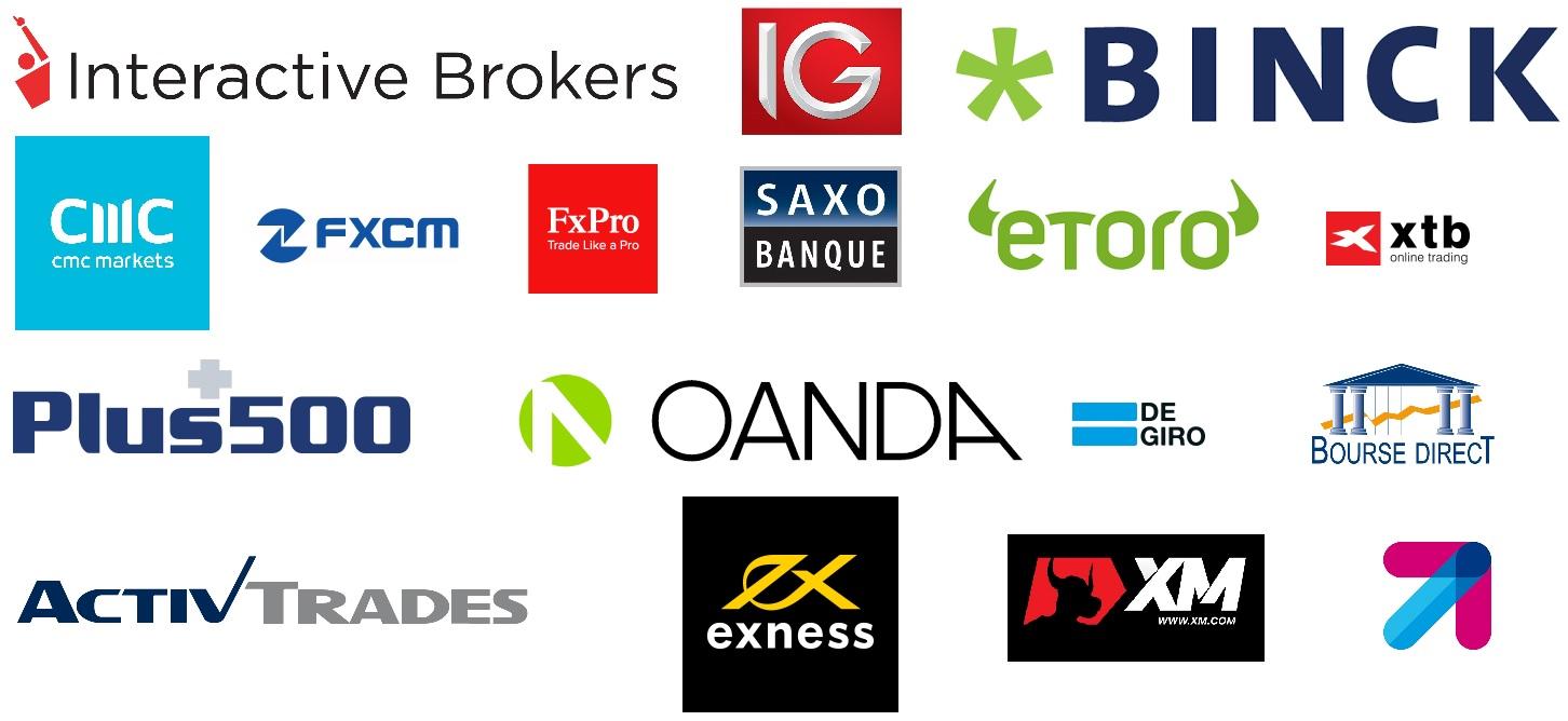 Les plus gros Brokers Courtiers Actions, FOREX / CFD, Futures? Volumes Clients Capitaux Historiques