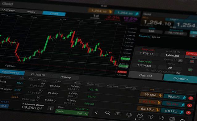 Aandele opsies: Cmc markte forex singapore forum