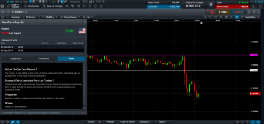 Live Trading NFP - 05/07/2019